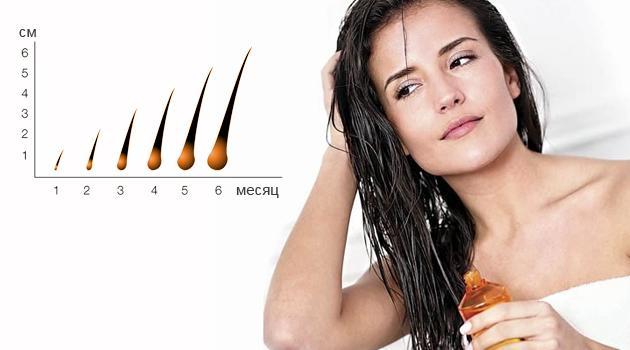 Средство от электролизующихся волос